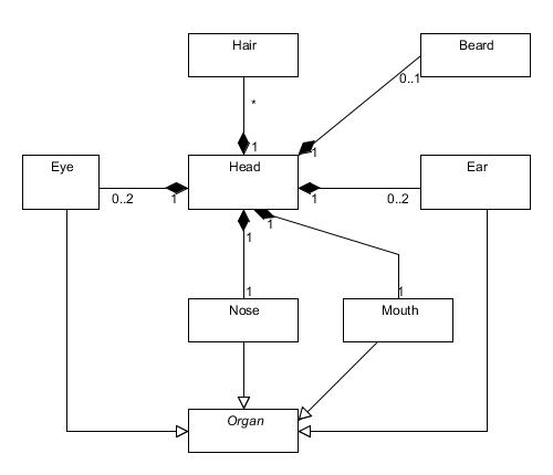 диаграмма классов 3
