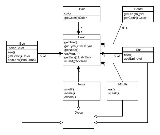 диаграмма классов 4